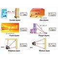 Lazer Metre 40M SNDWAY Lazer Mesafe Ölçer Dijital Metre