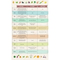 Mutlu Sebzeler Akdeniz Salatası 150gr'lık 1 paket