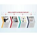 2 Adet - Akıllı Kağıt, Yazı Tahtası 100cm x 100cm Yazı Folyosu