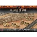 Flames of War BBX38 6 pdr Anti-tank Platoon (Plastic)
