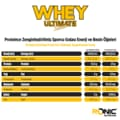 Ronic Nutrition Whey Ultimate 2270 Gr 2 Hediyeli Protein Tozu