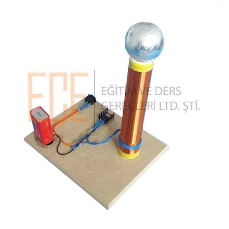 Image result for tesla kanunu manyetik bobin