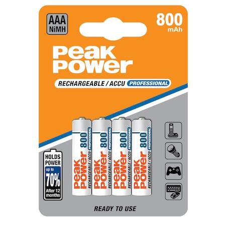 %100 PeakPower Hangi Ülkenin Markasıdır