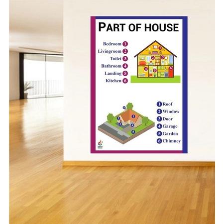 Parts Of A House Poster 2 Evin Bölümleri Posteri 2 Okul Sınıf