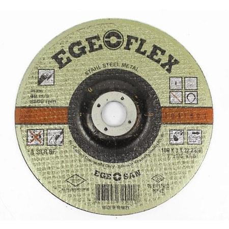 Taşlama Disklerinin Kullanım Alanları