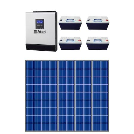 Solar Enerji Sisteminin Avantajlı Yönleri