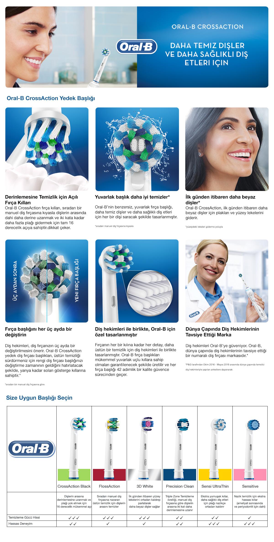 Oral-B CrossAction Elektrikli Diş Fırçası Yedek Başlığı 4'lü