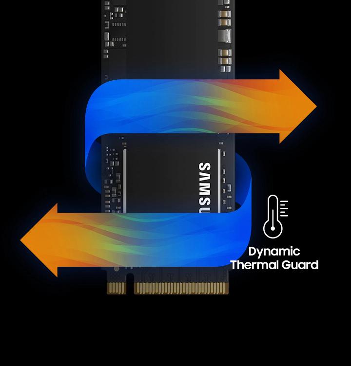 Samsung 970 Evo MZ-V7E1T0BW 1 TB M.2 SSD