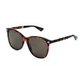Gucci Güneş Gözlüğü Modelleri, Özellikleri ve Fiyatları