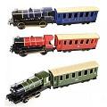 Model Tren Ölçüleri