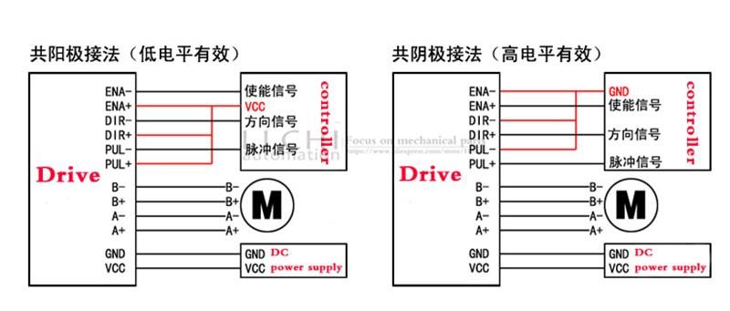tb6600新版驱动器接线图