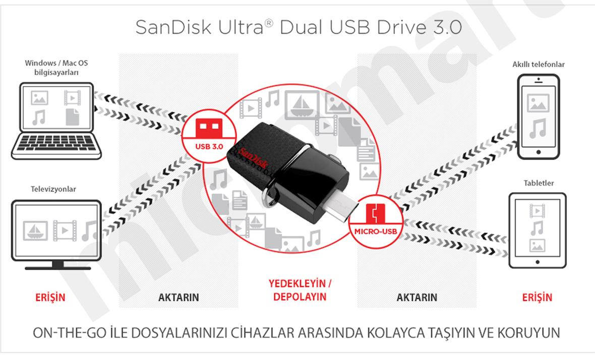 Sandisk Ultra Dual Drive 16gb Otg Usb 30 Flash Bellek N11com Bayindir Elektronk